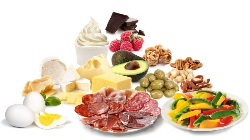 If You Are Interested With The Potential Weight Loss Effects Of Keto Diet We Recommend Try 7 Day Low Carb High Protein Plan